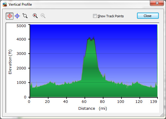 Hubby's 2010 GPS track of the elevation change.